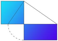 Il secondo teorema di Euclide