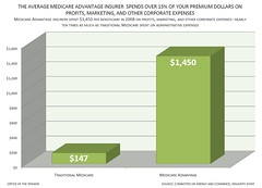 NEW REPORT HIGHLIGHTS MEDICARE ADVANTAGE INSURERS' HIGHER ADMINISTRATIVE SPENDING by Leader Nancy Pelosi