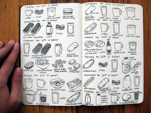 food journal 2