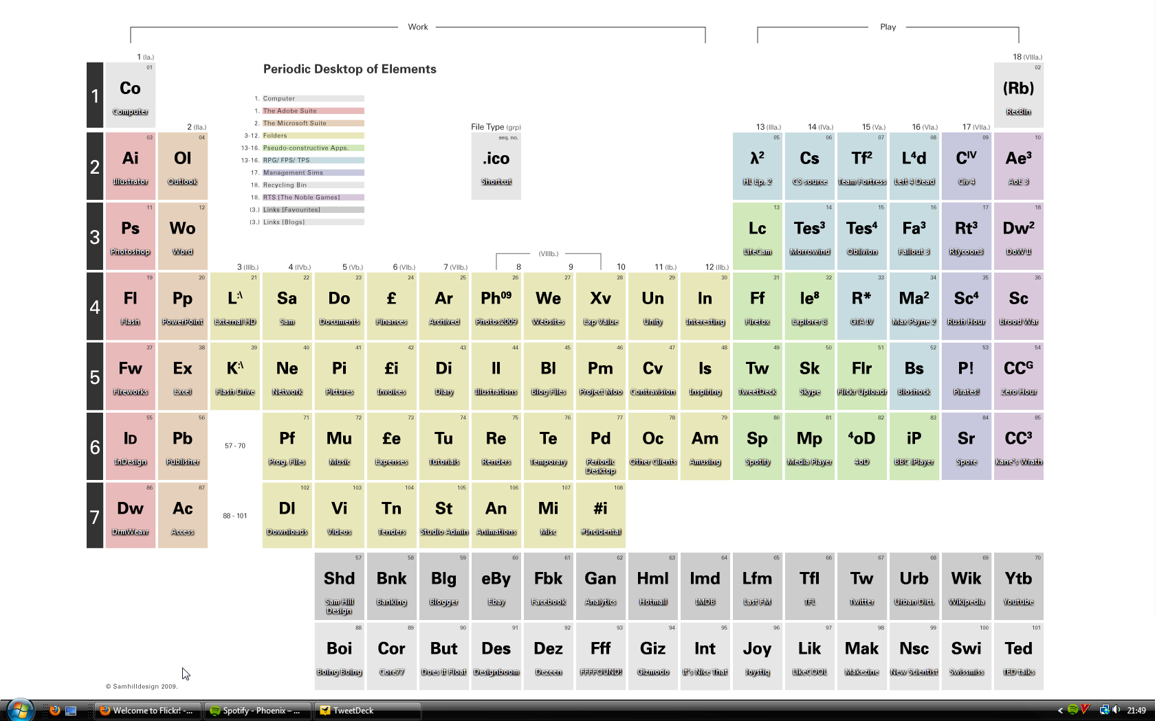 Periodic table design choice image periodic table images sam hill design periodic desktop of the elements periodic desktop of the elements in use gamestrikefo gamestrikefo Choice Image