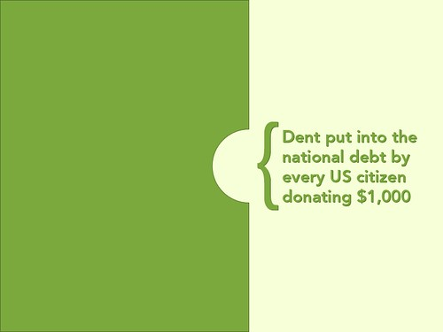 Donating $1000 to The National Debt