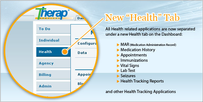 Splash: Health Tab on Dashboard
