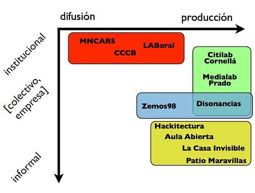Estrategias_institucionales_3