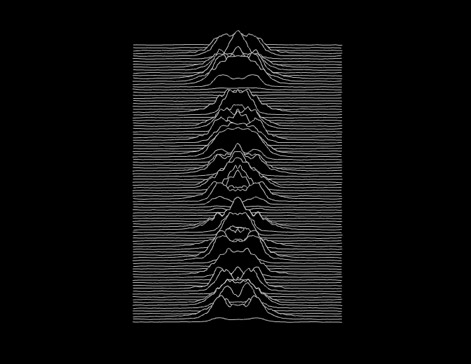 Unknown pleasures by Mr.Doob