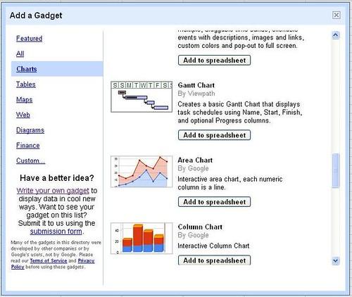 gantt chart gadget