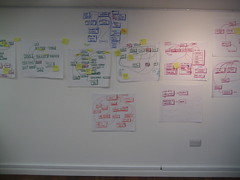 Site mapping