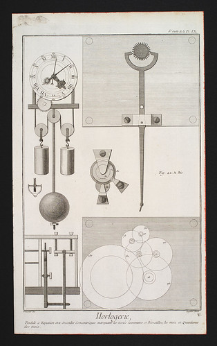 //Horlogerie//, Plate IX.5. Encyclopédie, ou Dictionnaire Raisonné des Sciences, des Arts et des Métiers. Edited by Denis Diderot and Jean le Rond d'Alembert, Paris 1768. Photograph by D Dunlop.