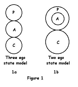 Ego state models