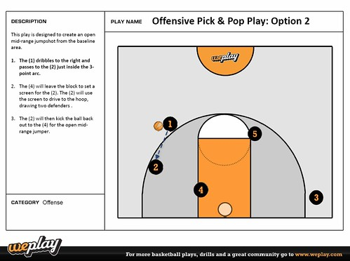 offensive pick amp pop play option 2