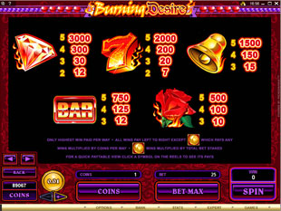 free Burning Desire slot payout