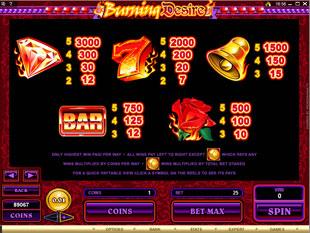 free Burning Desire slot payout