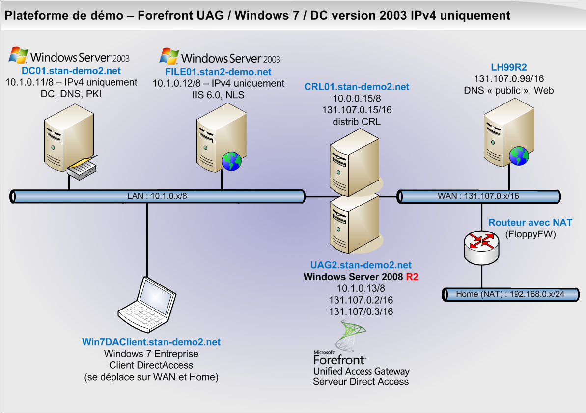 how to make a static ipv4 address windows 10
