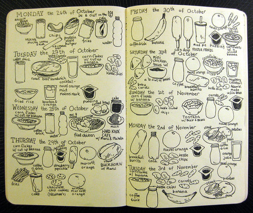 Food Journal 10