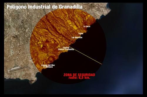 Zona de seguridad de 6,5 km alrededor del Polígono Industrial de Granadilla