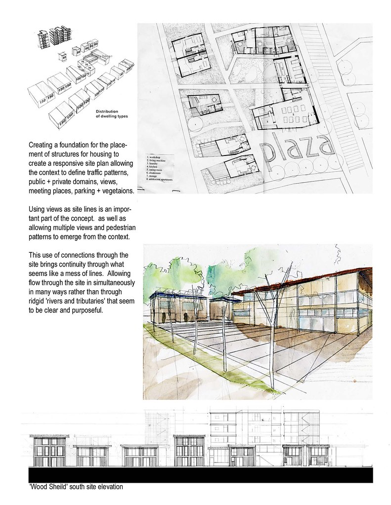 co_housing_page_2