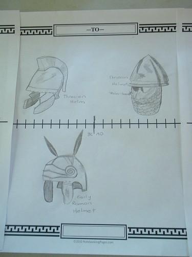 Helmet timeline (5)