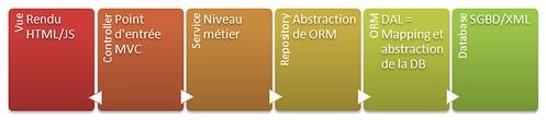 NPress Diagram1