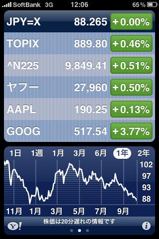 株価アプリ
