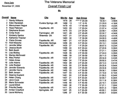 Veterans Memorial top 30 women finishers at Fayetteville National Cemetery on November 7, 200909