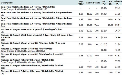 aug 22nd bets
