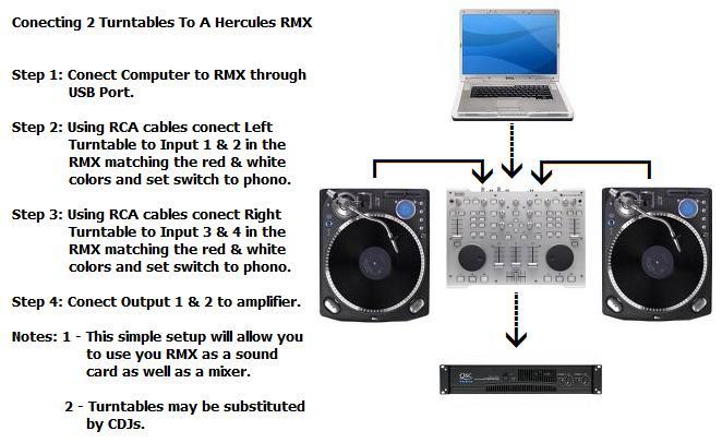 DJ Software - VirtualDJ - Adding CDJs to Hercules RMX
