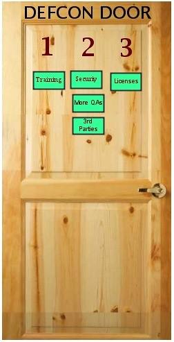 Defcon Door