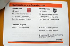 Swiss vs N American Hockey