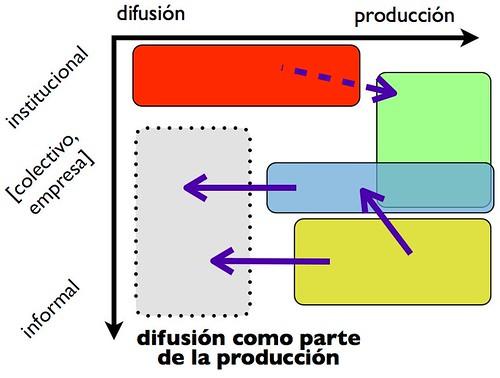Estrategias_institucionales_4