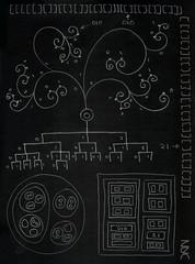 Hierarchies, Trees, Nesting, Multidimensional Arrays, Drawers (Dan Zen) Tags: nest xml connection node organize hierarchy taxonomy nodism isomorphism categorize