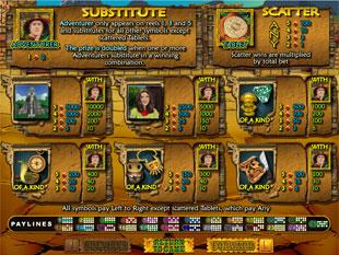 free Hidden Riches slot mini symbol