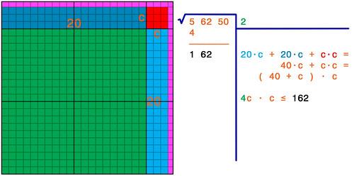 Radice quadrata 4