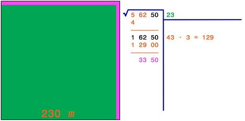 Radice quadrata 6