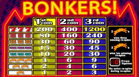 free Bonkers slot game symbols