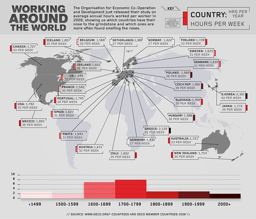 Global Working Hours