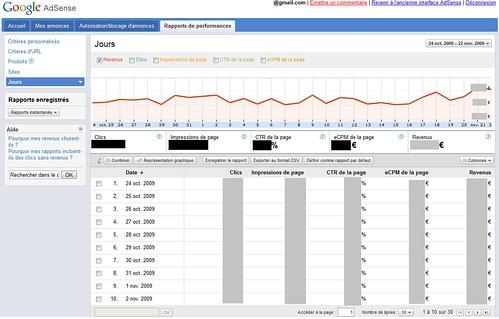 Google Adsense V3 - Rapports de performance
