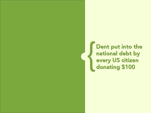 Donating $100 to The National Debt