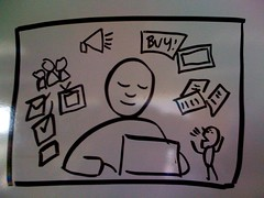 404uxd 3rd Thu (Paul Goode) Tags: whiteboard lotsofnotes 404uxd vizthings