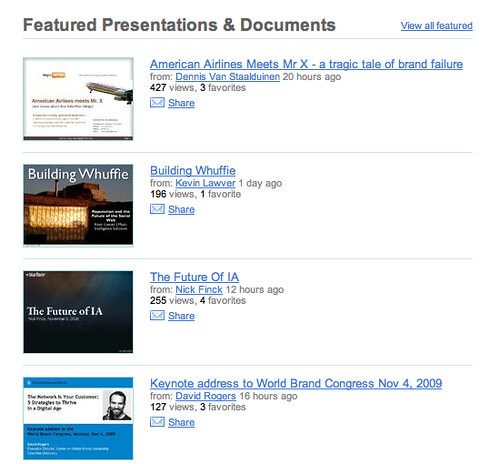 My Whuffie Presentation is Featured on Slideshare!