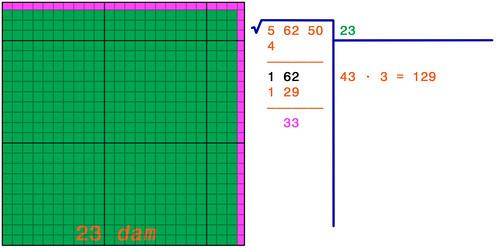Radice quadrata 5