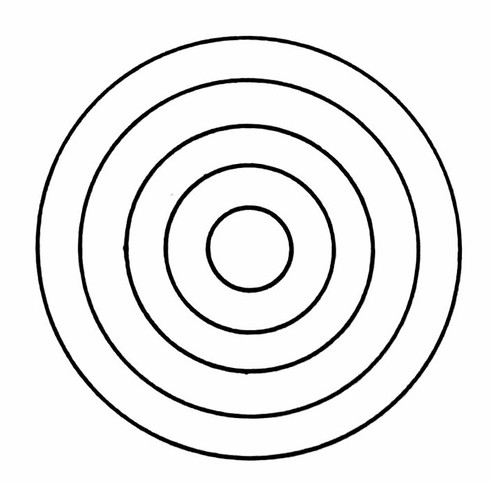 Centric - or Concentric - system