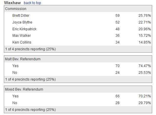 results_1prec