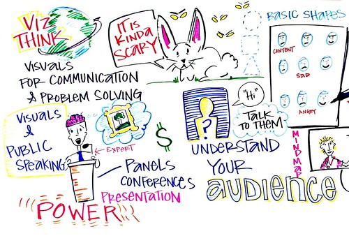 VizThink Philly 4, Notes of Jonny Goldstein's Mini-Workshop: Visual Thinking for Public Speaking