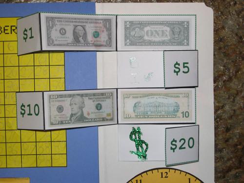 Denominations of US Dollars