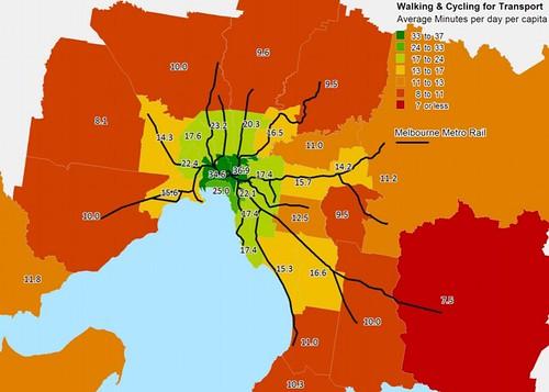 Melbourne active transport