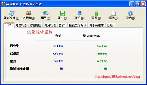NetWorx 2