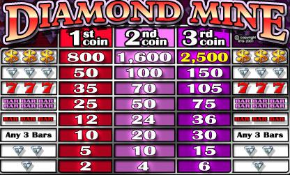 free Diamond Mine slot game symbols