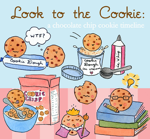 Chocolate Chip Cookie Timeline