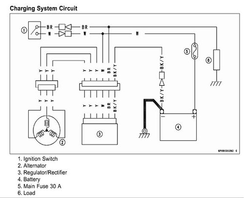 permanent magnet alternator wiring diagram auto electrical wiring rh 6weeks co uk