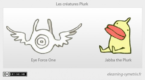 personnages_plurk.jpg