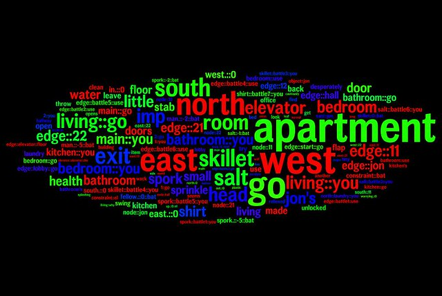 wordle of all the words in the game file